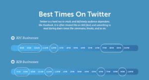 optimal posting times on twitter