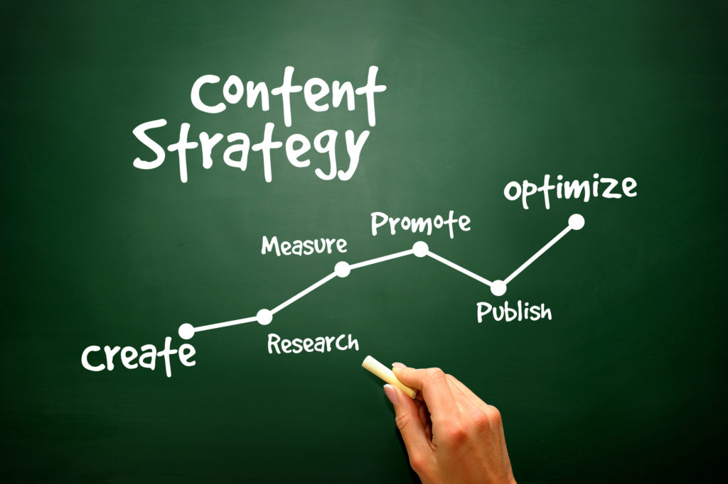 A hand draws a line graph with chalk. The graph heading reads content strategy. The points on the graph read create, research, measure, promote, publish, optimize.